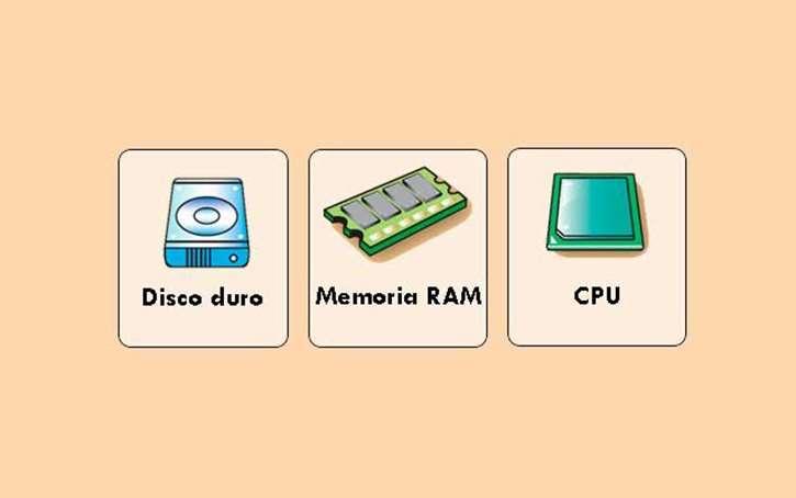 componentes sistema operativo gestion de recursos