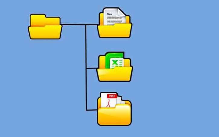 componentes basicos del sistema operativo sistema de archivos