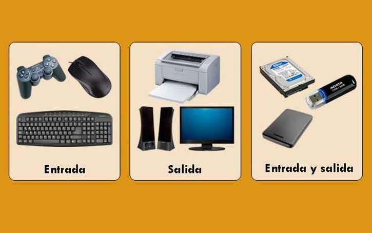 componentes principales de los sistemas operativos sistema de entrada salida