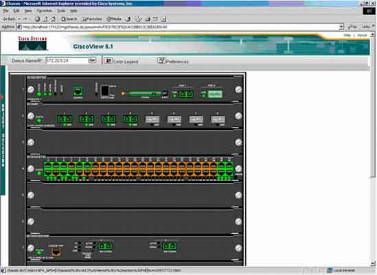 ciscoview para administracion de redes
